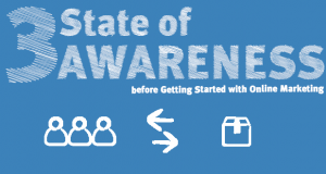 3 State of Awareness before Getting Started with Online Marketing